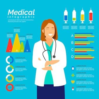 医療インフォグラフィックのテンプレート