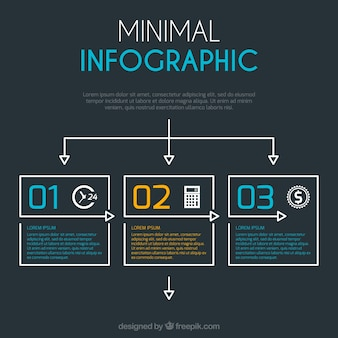 Template of minimal infographic