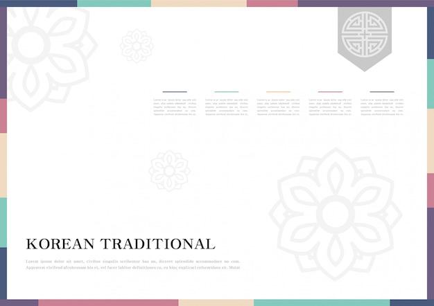 韓国の伝統パターンの背景を持つテンプレート。