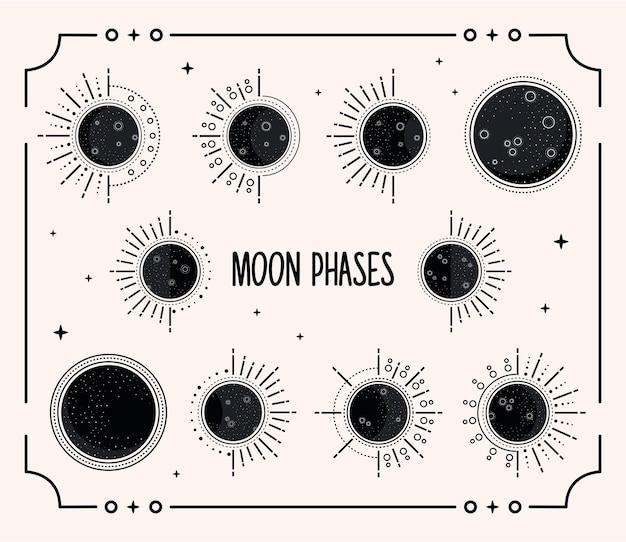 10 개의 달의 위상과 글자