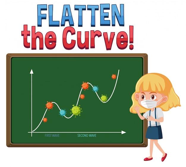 Десять кривой с графиком второй волны