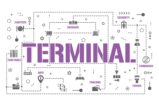 Terminal word concepts banner. airport service for passengers. airline flight infographics. presentation, website. ui ux idea. isolated lettering typography with glyph icons. vector flat illustration.