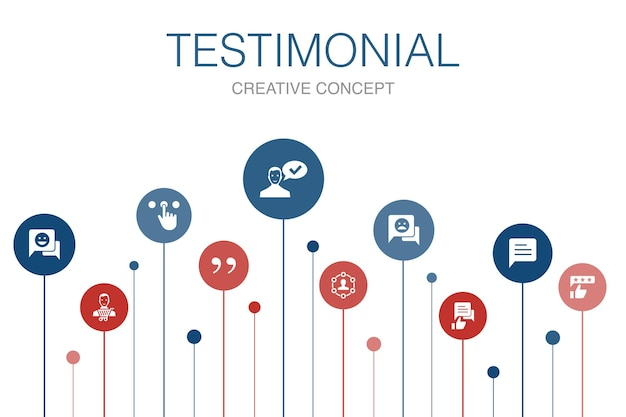 Testimonial  infographic 10 steps template. feedback, recommendation, review, comment simple icons