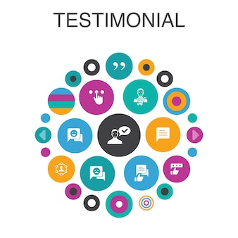 Testimonial infographic circle concept. smart ui elements feedback, recommendation, review, comment