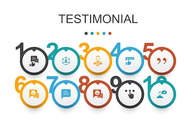Testimonial infographic design template. feedback, recommendation, review, comment simple icons