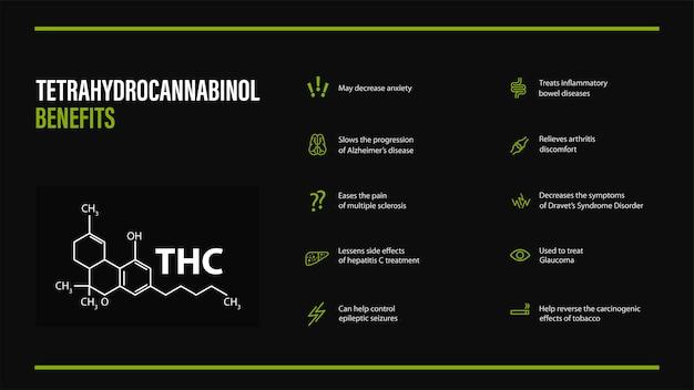 Tetrahydrocannabinol benefits, black poster with benefits with icons and tetrahydrocannabinol chemical formula in minimalistic style