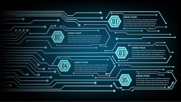 텍스트 상자, 사물의 인터넷 사이버 회로 기술