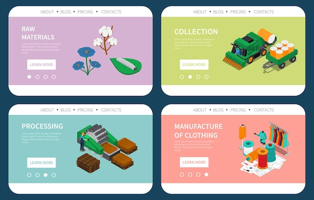 Textile industry raw materials collection processing fabric clothing manufacturing website template