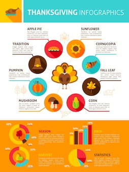Thanksgiving day infographics. vector illustration of autumn holiday concept.