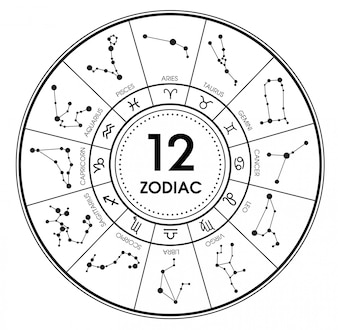 The 12 Zodiacal Signs Constellations.