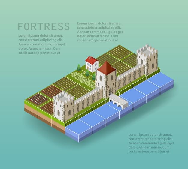방어 타워, 해자, 다리 및 농촌 건물과 주택이있는 요새.