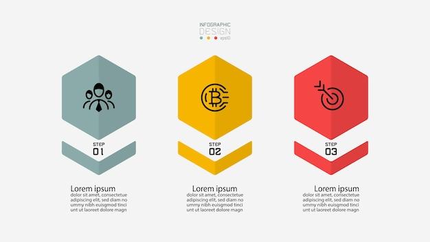 新しいデザインの六角形は3つのステップがあります