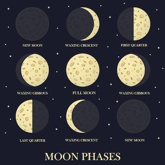 Фазы луны на ночном звездном небе. наука астрологии. концепция пространства. полный лунный цикл. значок руки нарисованные. векторная иллюстрация.