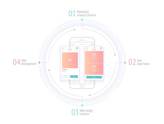 Процесс создания пользовательского интерфейса
