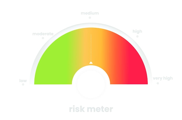 위험 측정기 차트입니다. 현대적인 인포그래픽 디자인입니다. 그라디언트 다채로운 진행률 표시줄. 빨간색과 녹색 및 노란색 색상으로 벡터 마케팅 그림.