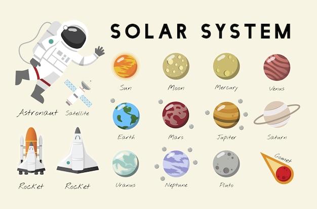 Вектор солнечной системы