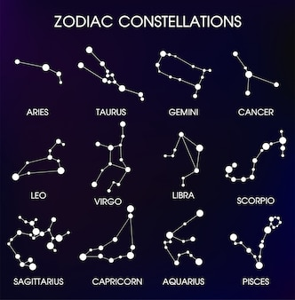 Двенадцать зодиакальных созвездий.