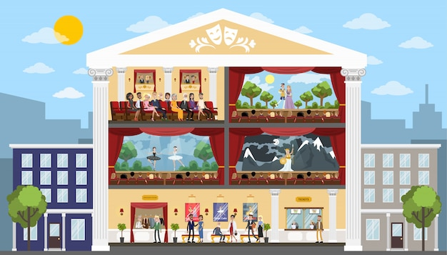 Theater city building rooms interior with play, opera and ballet. Premium Vector