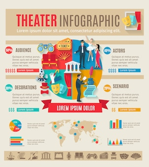 Theater infographics set with drama play symbols and charts
