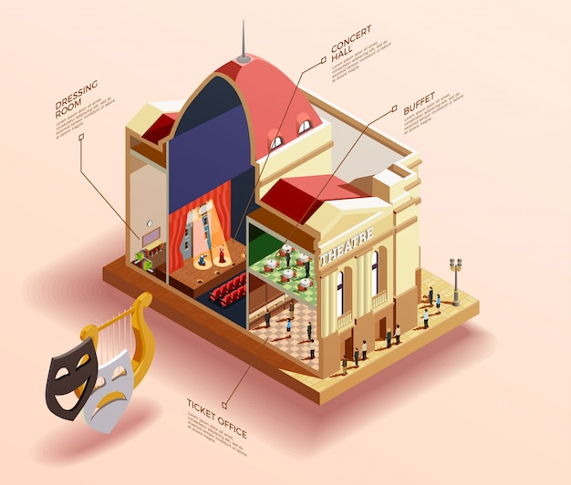 Theatre building isometric infographics