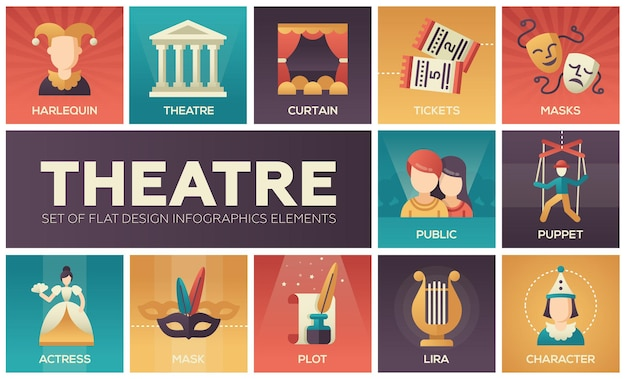 Театр - набор элементов инфографики плоский дизайн. красочная коллекция квадратных икон. культурная концепция. арлекин, занавес, билеты, маски, паблик, марионетка, актриса, сюжет, лира, персонаж