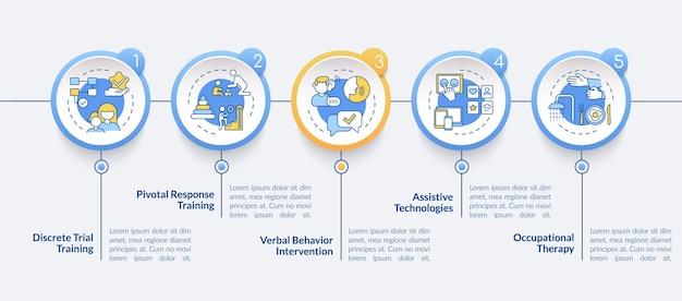 自閉症ベクトルインフォグラフィックテンプレートの治療。トレーニング方法のプレゼンテーションの概要設計要素。 5つのステップによるデータの視覚化。タイムライン情報チャートを処理します。ラインアイコンのワークフローレイアウト
