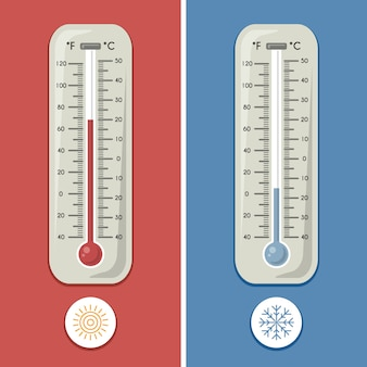Thermometer of celsius and fahrenheit