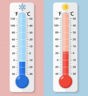 Thermometer fahrenheit and celsius.