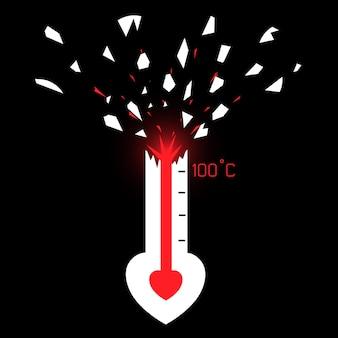 温度計は愛愛メーターの概念を浸透しました