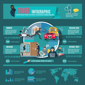 Thief and criminal infographic set with stealing cars and internet theft