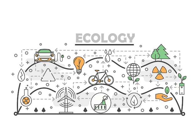 Thin line art ecology poster banner template