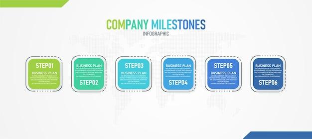 Тонкая линия процесса бизнес-инфографики с квадратным шаблоном дизайна