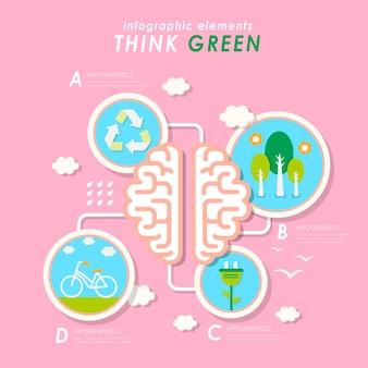 두뇌와 녹색 에너지 아이콘으로 녹색 평면 디자인을 생각하십시오.