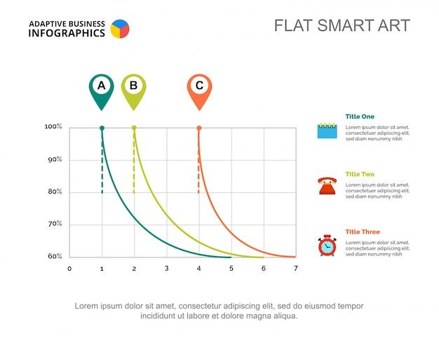 Three analysis line charts slide template