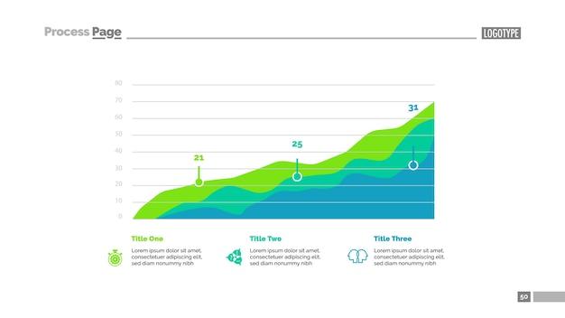 Three area charts slide template