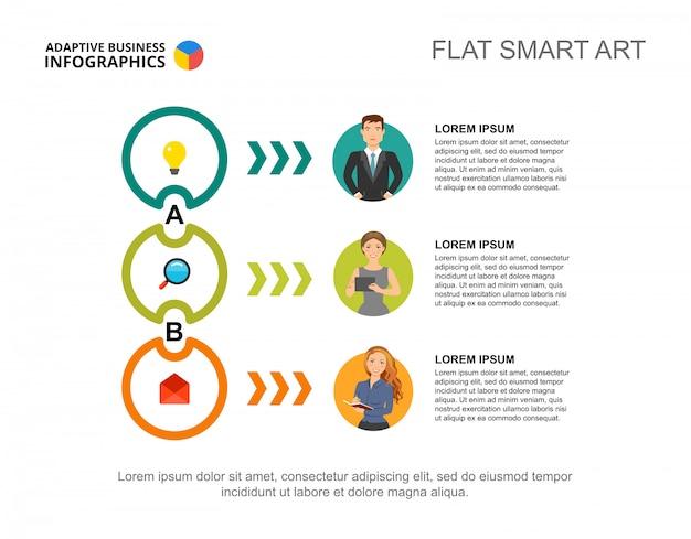 Three business ideas process chart template