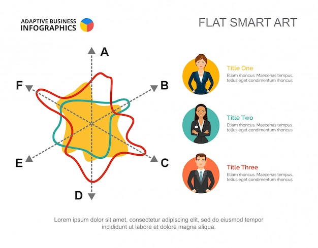 Three colleagues and radar chart template for presentation.