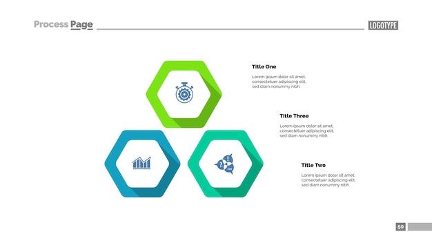 3つのinfographics。サイクルダイアグラム、プロセスチャート、プレゼンテーションのテンプレート。