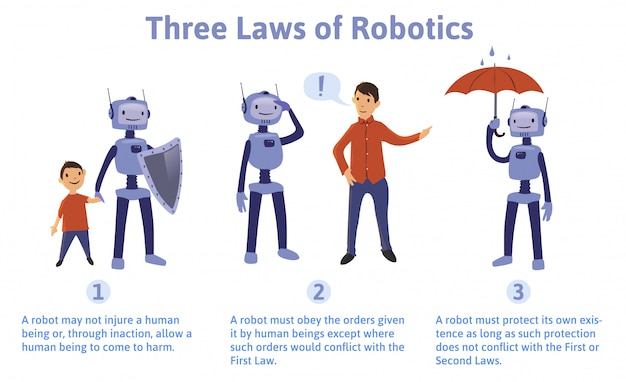 Three laws of robotics, concept  illustration,  on white background. rules for robots and artificial intelligence.