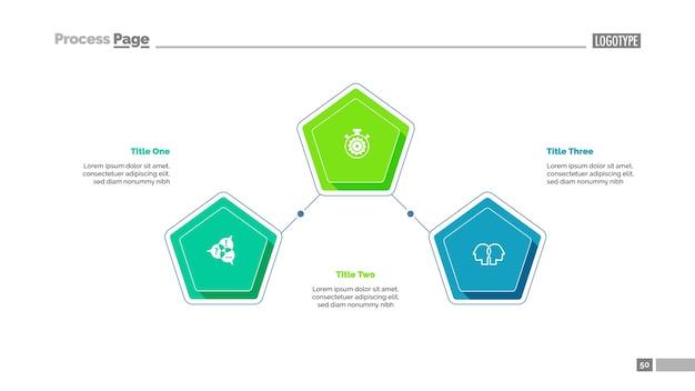 Three pentagons plan slide template