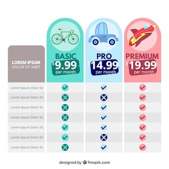 異なる色の3つの価格表