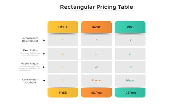 Три таблицы цен для легких, базовых и профессиональных планов подписки с описанием функций или списком включенных опций и ценами. современный инфографический шаблон дизайна. векторная иллюстрация.