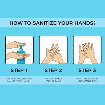 Three steps infographic for using hand sanitizer
