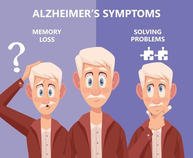 Three symptoms alzheimers