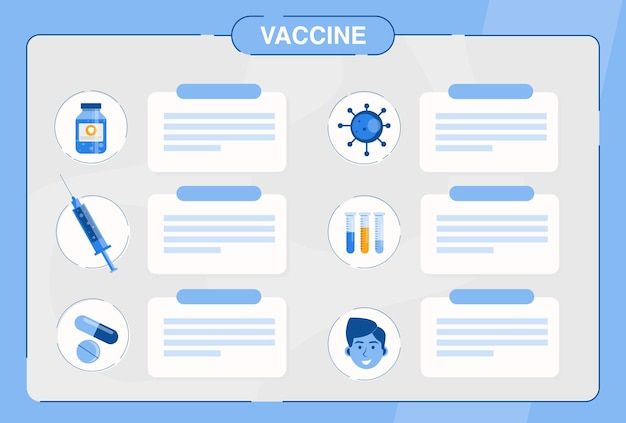 Time to coronavirus vaccination concept. doctors advise what to do when infected with coronavirus