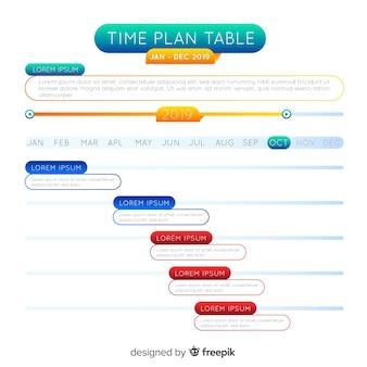 Design della tabella del piano temporale
