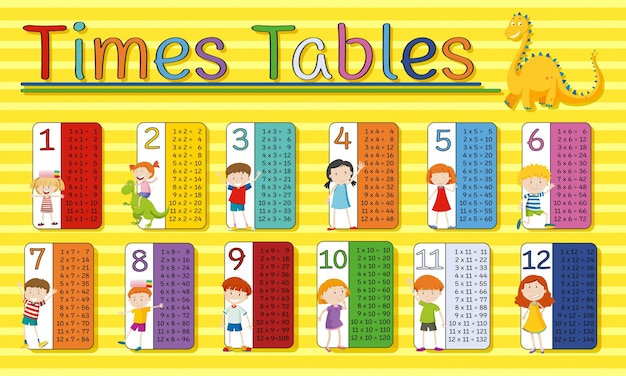 Time tables chart with happy kids on a yellow background