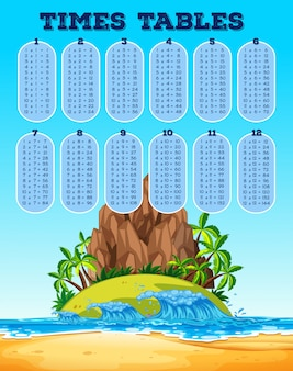 Time tables poster with island