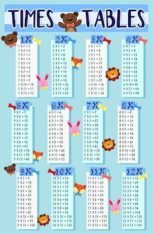 Time tables with cute animals background