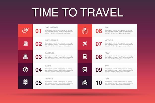Время путешествовать инфографики 10 вариантов шаблона. бронирование отелей, карта, самолет, поезд простые значки